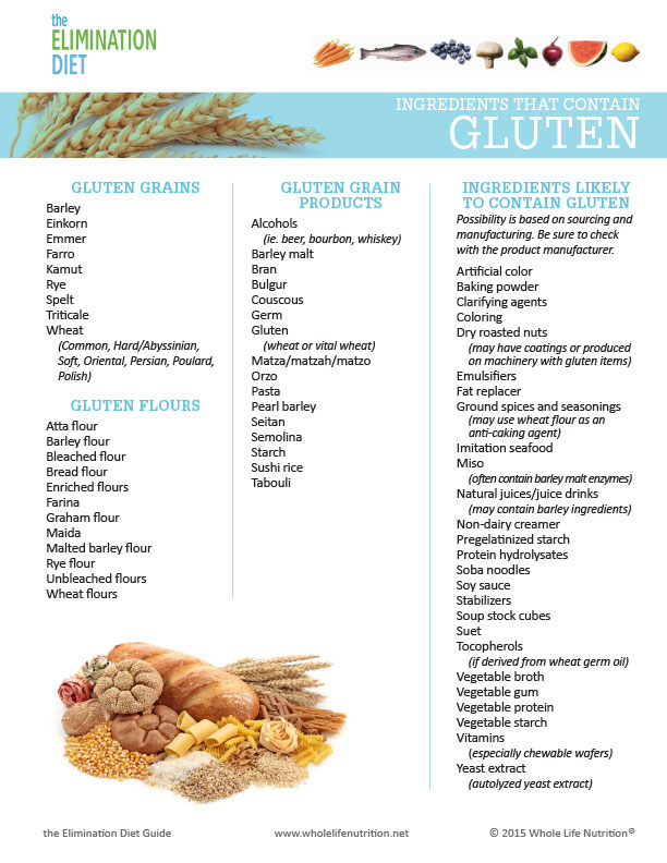 printable list gluten elimination diet